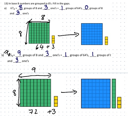 An example of a question about converting and how dienes could help