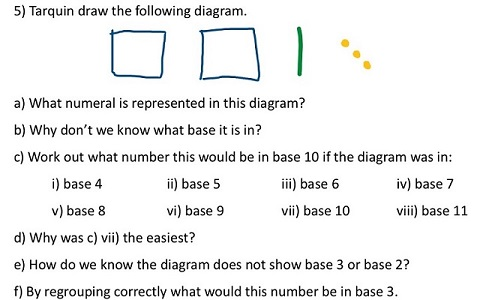 An example of a question from Ashton's bases task about drawing numbers