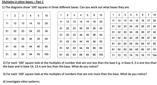 100 squares in different bases